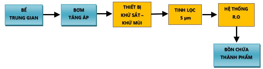 huongdan1-1-1